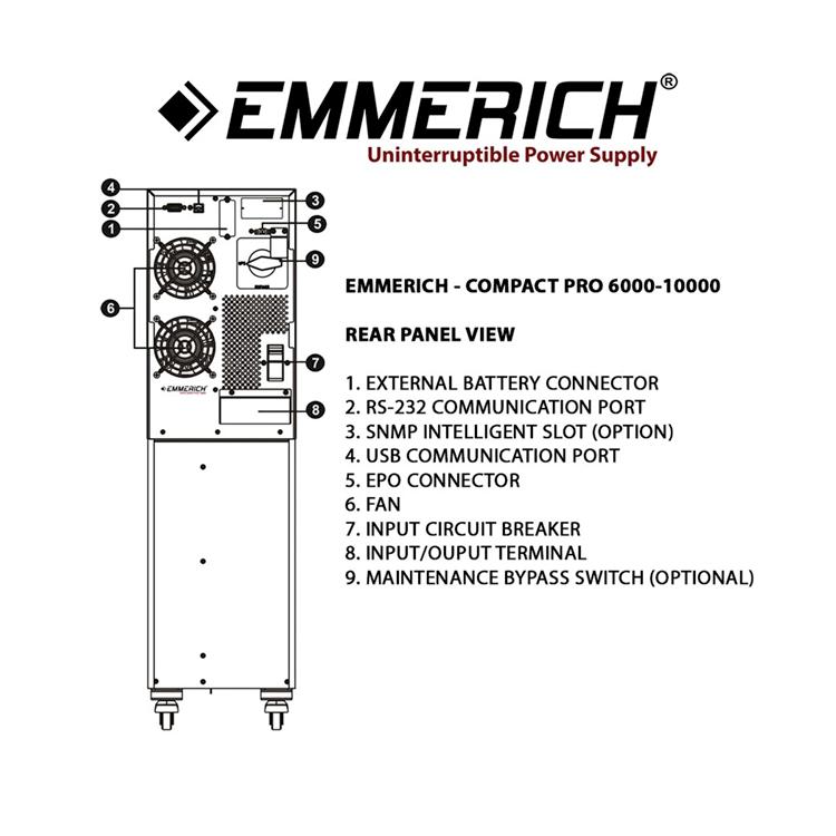 UPS Emmerich Compact Pro dengan kapasitas 1,2,3,6 dan 10 kVA